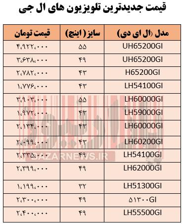 قیمت تلویزیون ال جی در بازار تهران
