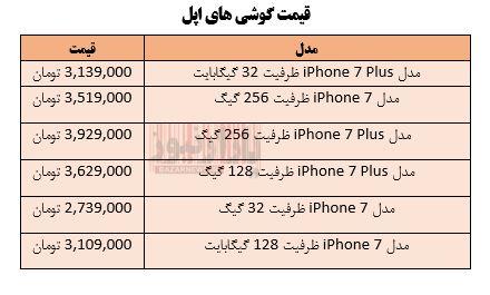 قیمت انواع گوشی های اپل+ جدول