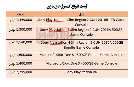 قیمت انواع کنسول بازی + جدول