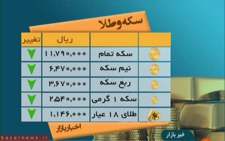 قیمت سکه خرداد ۹۳
