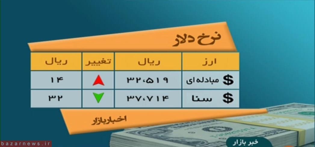 نرخ امروز دلار به یورو